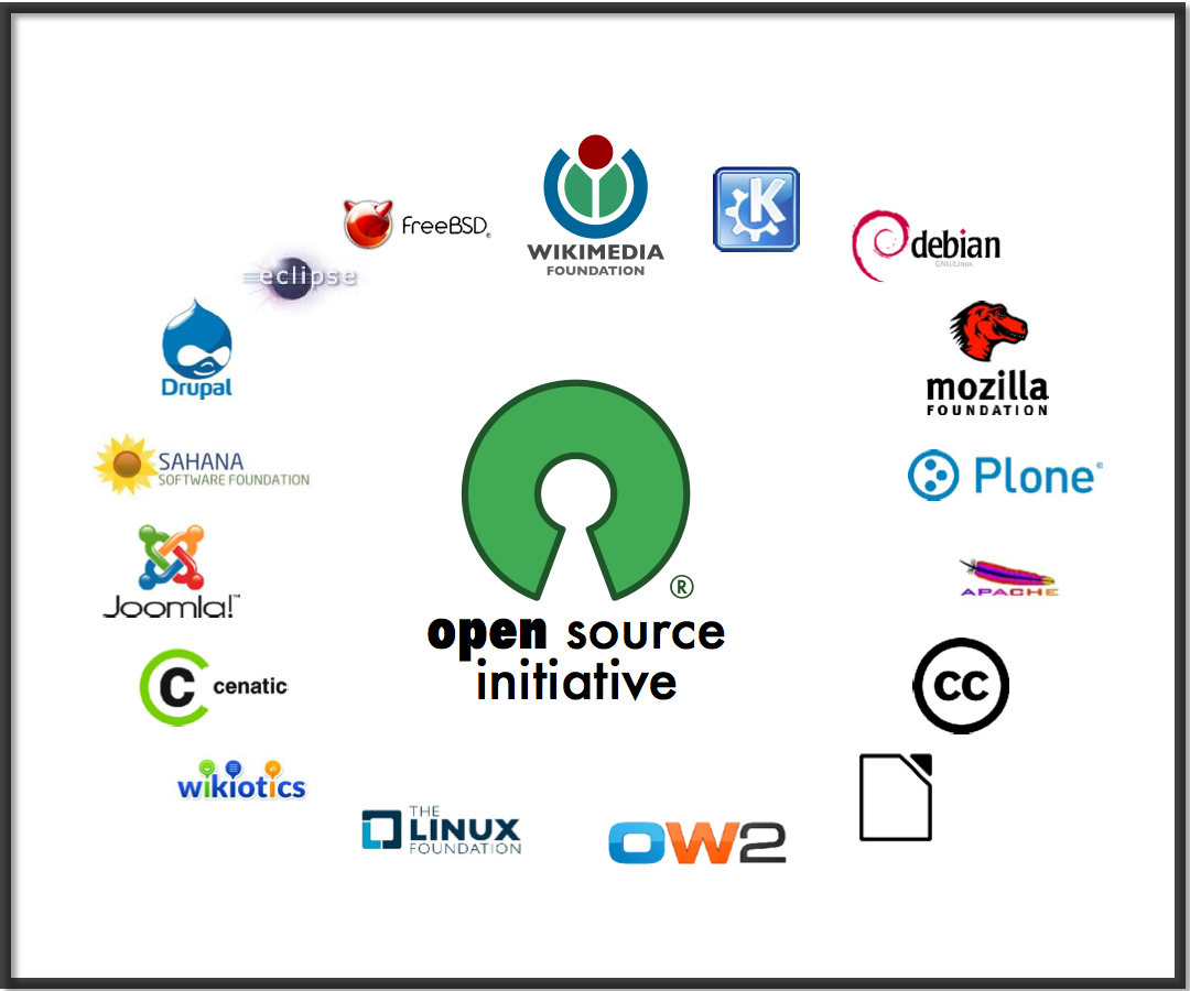 Open Source Initiative Members